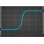 Graphcalc 8