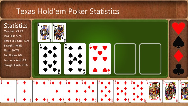 learn texas holdem poker