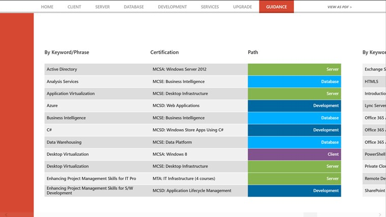 Training and Certification Guide screen shot 3
