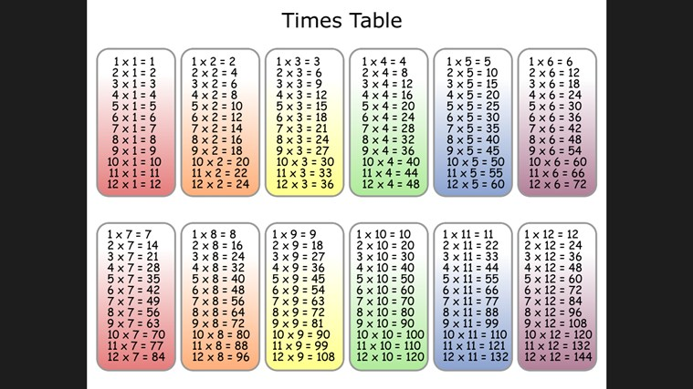 Times Table 1 50 http://www.pic2fly.com/Times+Table+1+50.html