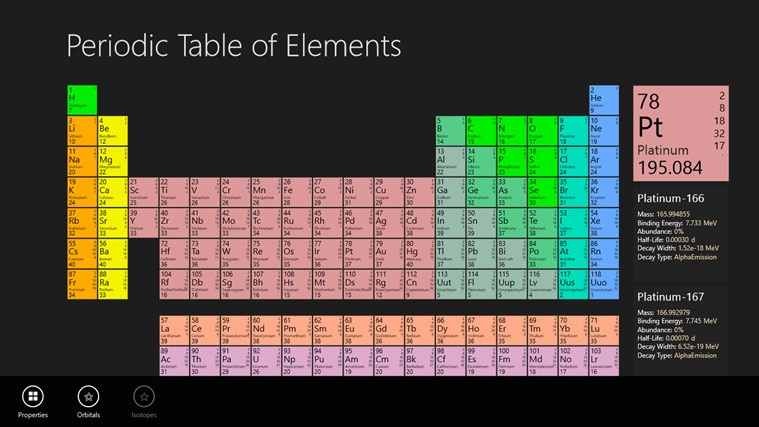 Periodic Table Of Chemical Elements screen shot 3