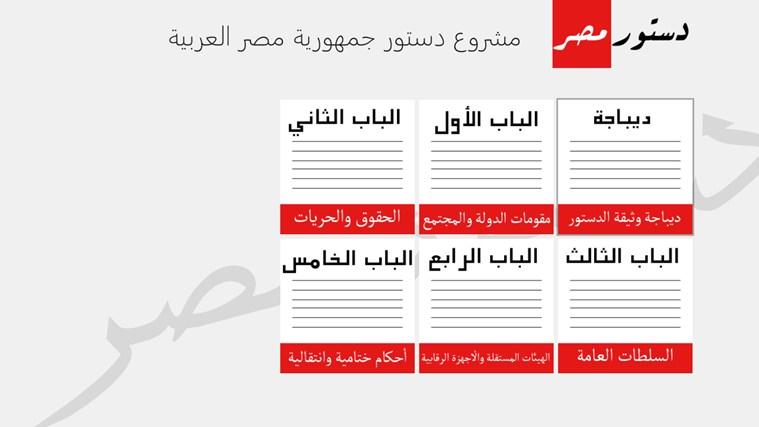 الدستور المصري スクリーン ショット 1
