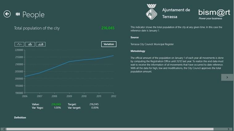 bigov Better City Indicators schermafbeelding 1