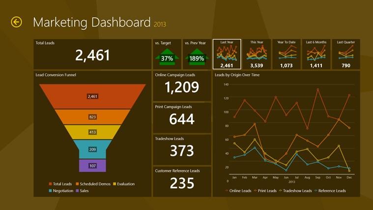 Datazen screen shot 5