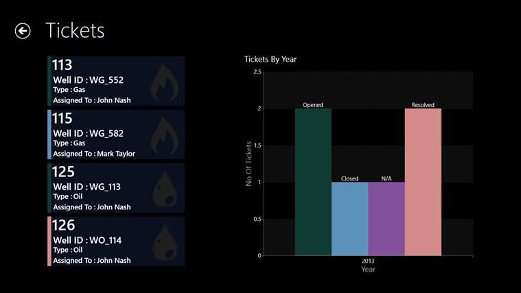 Oil & Gas Business Intelligence Framework screen shot 3
