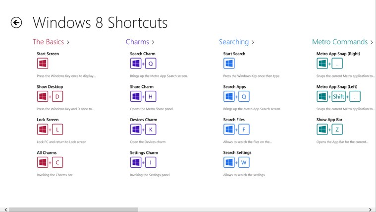 Keyboard Shortcuts screen shot 1