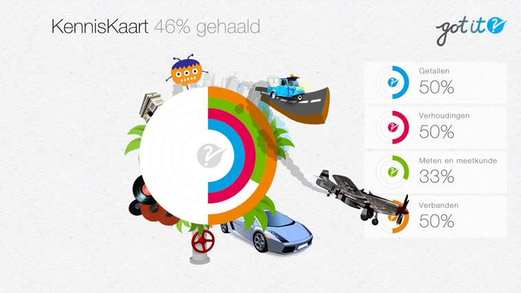 Got It?! Rekenen schermafbeelding 1
