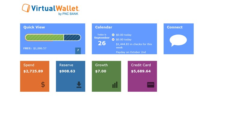 Virtual Wallet by PNC Bank screen shot 3