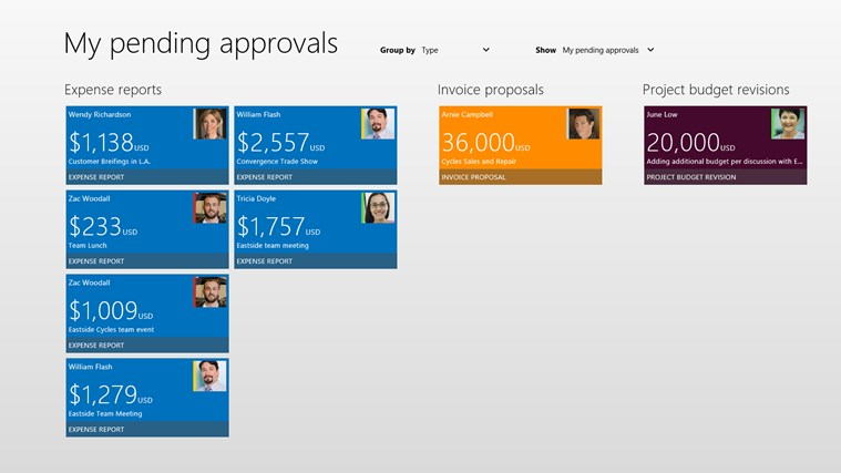 Dynamics AX 2012 Approvals screen shot 1