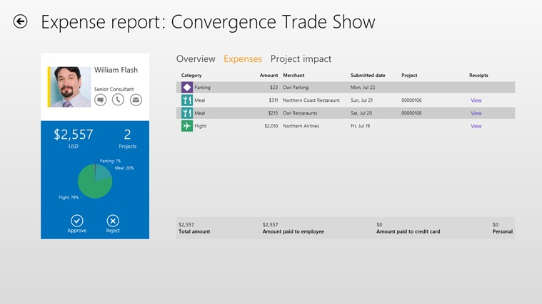 Dynamics AX 2012 Approvals screen shot 3