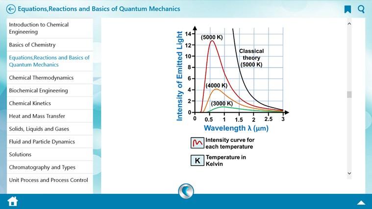Chemical Engineering by WAGmob umfanekiso weskrini 3