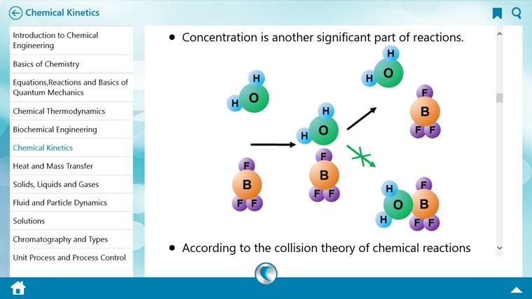 Chemical Engineering by WAGmob umfanekiso weskrini 5