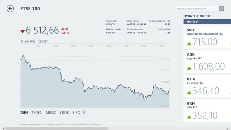 Finance Bing snímek obrazovky 1