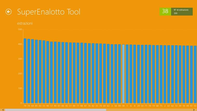 SuperEnalotto Tool cattura di schermata 1