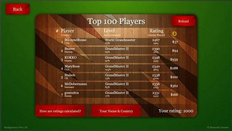 Backgammon Pro screen shot 3
