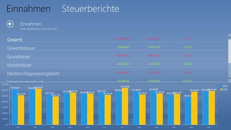 dashface kommunales Verwaltungssystem Screenshot 1