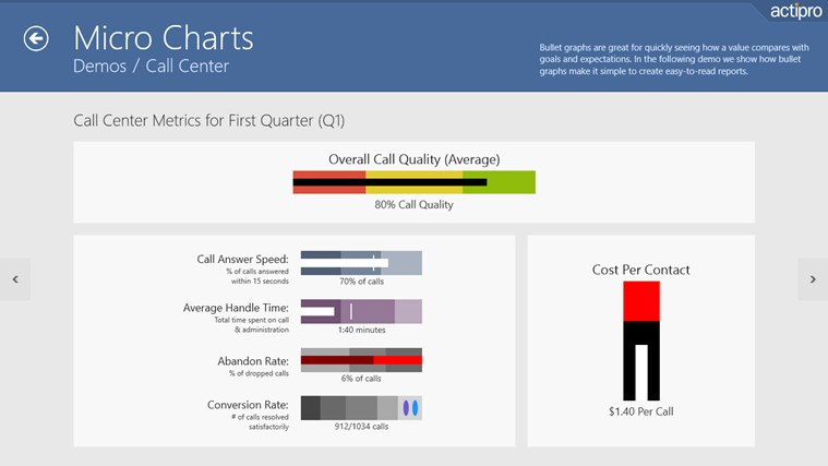 Actipro WinRT XAML Controls سکرین شاٹ 3