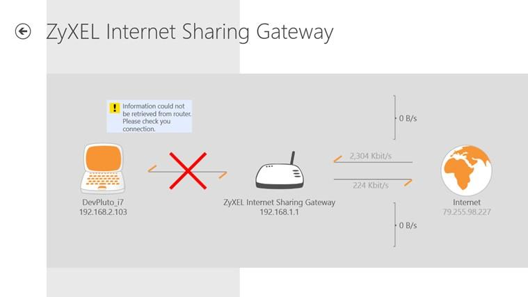 Router .CoCPit screenshot 1