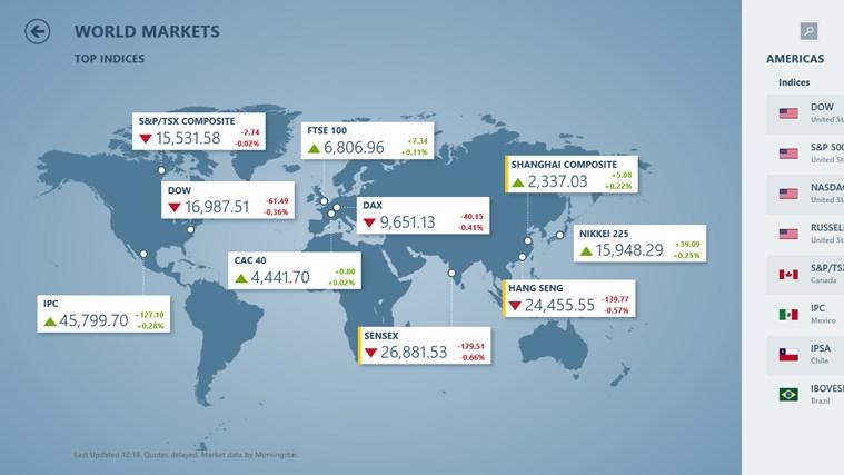 MSN Money screen shot 7